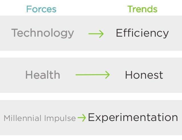Efficiency Honest Experimentation Forces Trends Technology Health Millennial Impulse