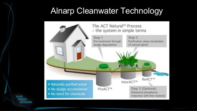alnarp cleanwater technology