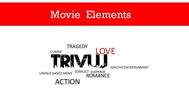 How Movie Marketing Works