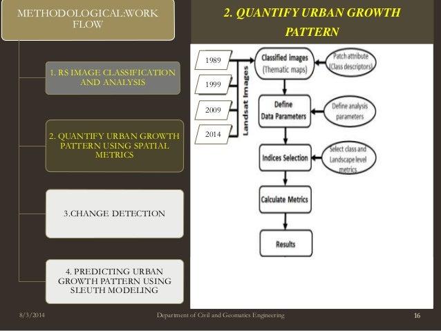 Analysis of urban change the distillery