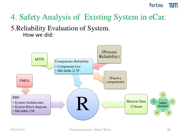 thesis on reliability analysis 63 reliability analysis of a waste thermal treatment plant  the research work  presented in this thesis has been carried out between sep 2006 and aug.