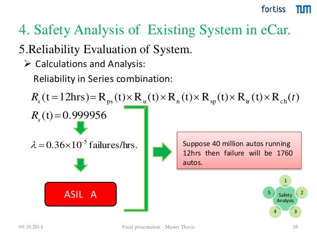 reliability analysis thesis Human reliability analysis methods for probabilistic safety assessment 4 2 2  thesis consists of six publications and a summary the summary includes gen.