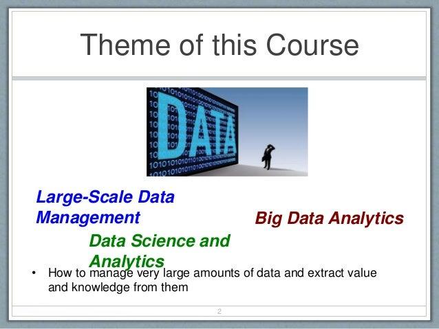 Presentation on Big Data Analytics Slide 2