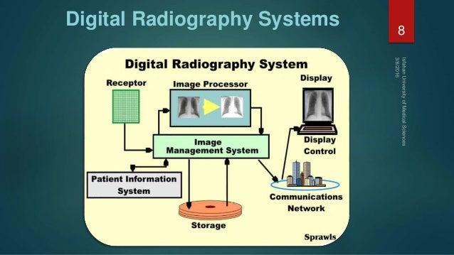 digital radiography Digital X Ray Block Diagram block diagram x ray machine wiring