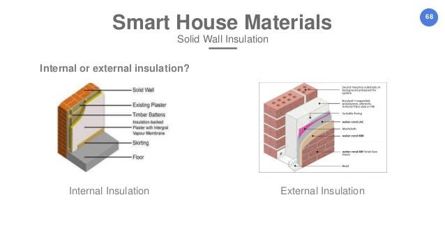 Smart house project ppt