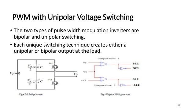 Simulation of sinosoidal pulse width modulation