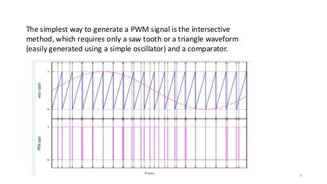 matlab thesis telecommunications The second part of thesis is based on matlab simulations, by  visible light  communications is a branch of optical wireless communication that involves.