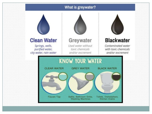 Iwmi water scarcity study