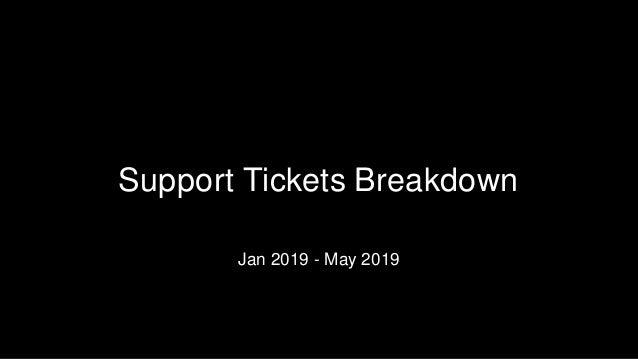 Plan # of Tickets Basic 896 Standard 450 P3 -2018 497 Enterprise 244 P5 - 2017 186 Starter 126 Pro 79
