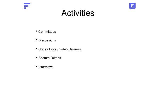 Company • Internal Training • ESOPs • Recruitment • Marketing • US Timezone Sales / Support • Quality