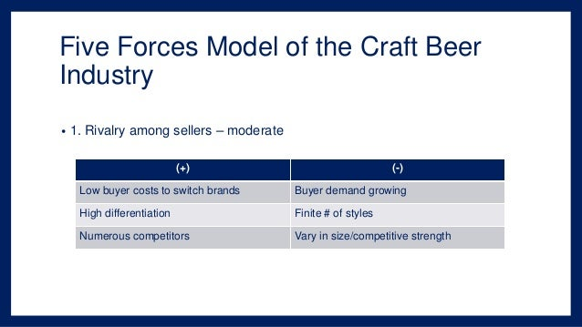 uk beer industry analysis porters five forces