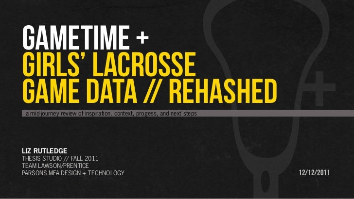 GAMETIME +GIRLS' LACROSSEGAME DATA // REHASHED a mid-journey review of inspiration, context, progess, and next stepsLIZ RU...