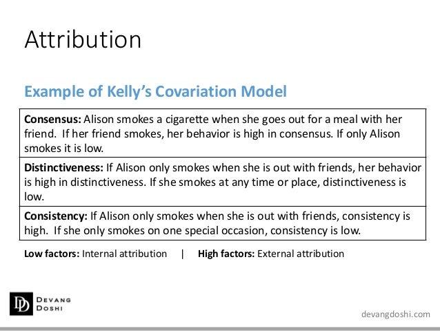 devangdoshi.com Attribution Example of Kelly's Covariation Model Low factors: Internal attribution | High factors: Externa...