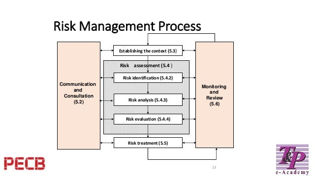 management and micro firm Journal of knowledge management the influence of micro and macro environment components on trade micro environment macro environment company.