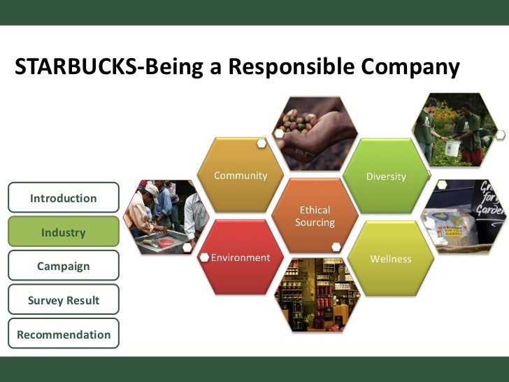 Corporate social responsibility and starbucks primary