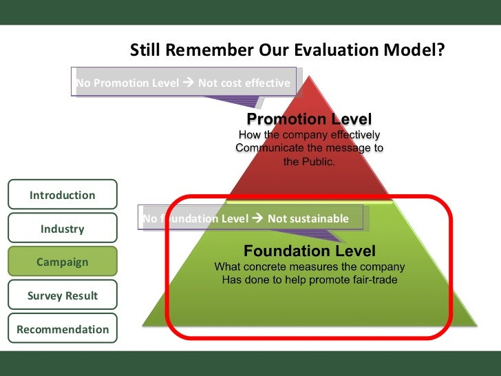 starbucks company evaluation Starbucks as an example of the value chain model  which are required to keep the company's stores operational starbucks' well-designed and pleasing stores are complemented with good customer.