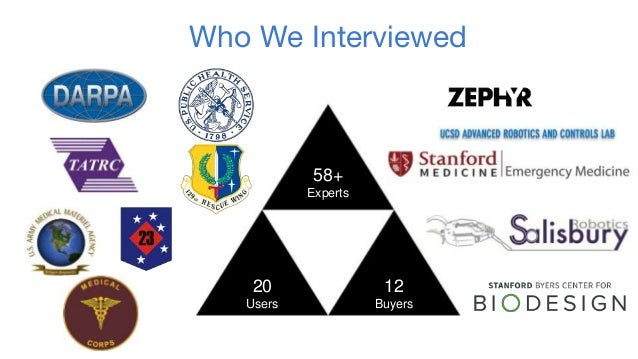 Who We Interviewed 58+ Experts 20 Users 12 Buyers