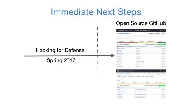 Immediate Next Steps Hacking for Defense Spring 2017 Open Source GitHub