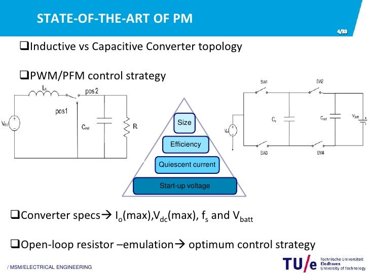 pwm thesis This thesis analyzes the procedural approach and benefits of applying  optimization techniques to the design of a boost dc-ac converter with solar cell as  an input.