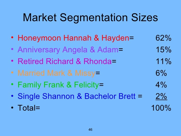 sandals resorts target segments Start studying marketing final learn vocabulary,  which of the following statements best reflects the relationship of market segments and target  ex sandals.