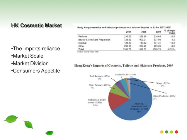 Natural cosmetics market size