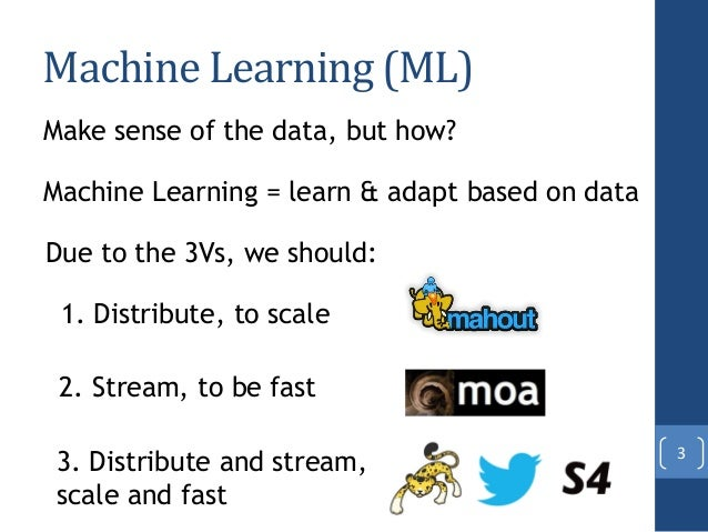 Distributed Decision Tree Learning for Mining Big Data Streams Slide 3