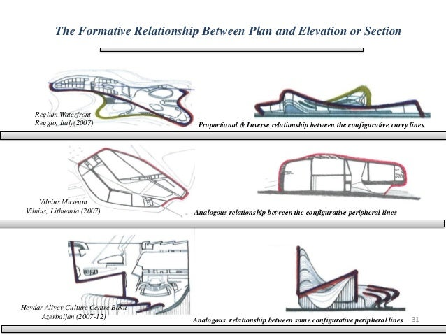 Relationship Of Elevation To Plan : Zaha hadid s architecture of form