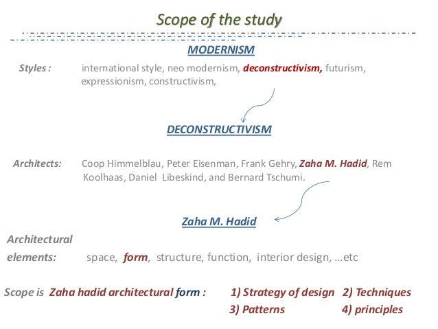 Zaha Hadid Design Concepts And Theory zaha hadid's architecture of form
