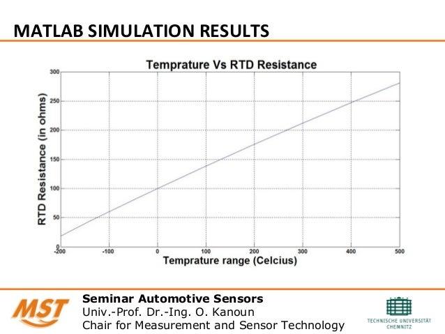 Wheatstone bridge circuit design and simulation for temperature senso 17 ccuart Image collections