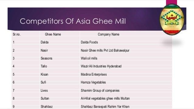 ASIA GHEE MILLS (PVT) LTD.