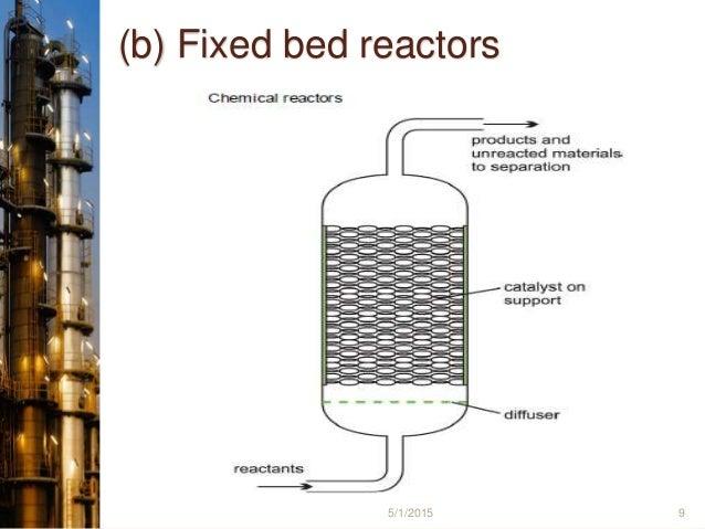 N Molecular Mass Chemial Reactor by Man...