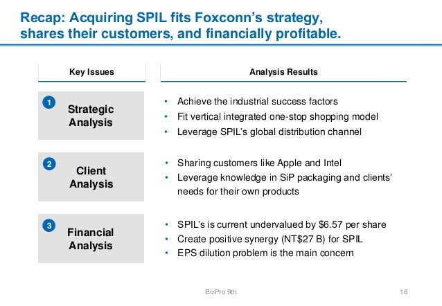 Foxconn Financial Analysis
