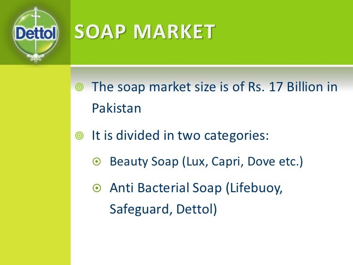 Marketing strategy of dettol soap
