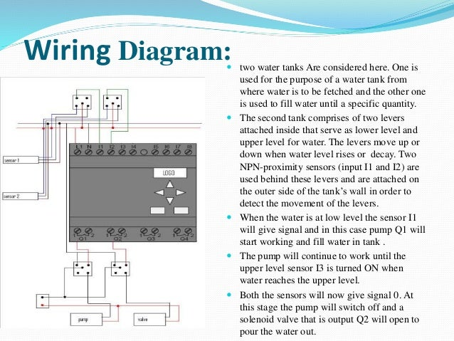 Home Automation System Wiring Diagram on home automation product, home surround sound wiring diagram, home stereo equalizer hook up diagram, home theater diagram, home network wiring diagram, home cable tv wiring diagram, cctv camera installation diagram, home automation touch screen, home automation technology,