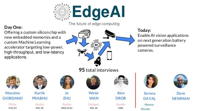 EdgeAI The future of edge computing Mentor Mentor Serena DAYAL 95 total interviews Day One: Offering a custom silicon chip...