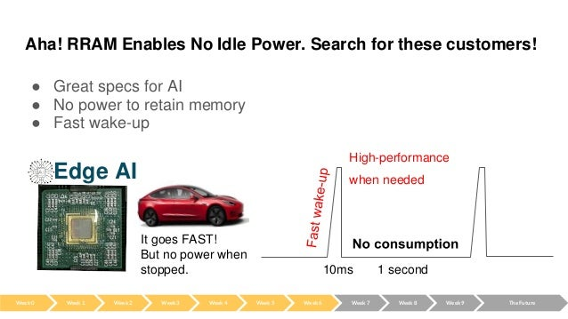 Aha! RRAM Enables No Idle Power. Search for these customers! ● Great specs for AI ● No power to retain memory ● Fast wake-...