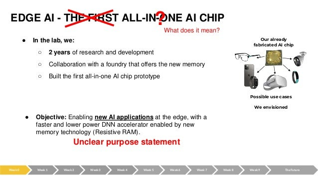 EDGE AI - THE FIRST ALL-IN-ONE AI CHIP ● In the lab, we: ○ 2 years of research and development ○ Collaboration with a foun...