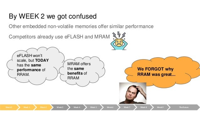 By WEEK 2 we got confused Other embedded non-volatile memories offer similar performance Competitors already use eFLASH an...
