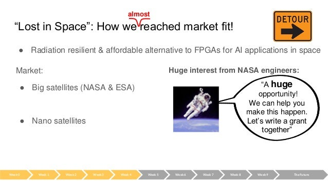 """""""Lost in Space"""": How we reached market fit! ● Radiation resilient & affordable alternative to FPGAs for AI applications in..."""