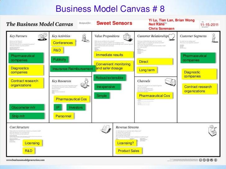 Business Model Canvas 8