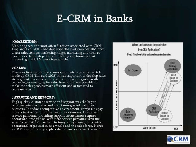 e-crm in banks thesis What is customer perception on crm practices among banks  the bank uses  phone calls, e-mails, and personnel visits to communicate with customers the.