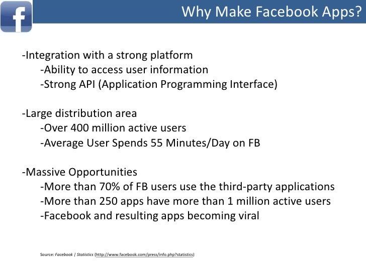 Background of Facebook Apps