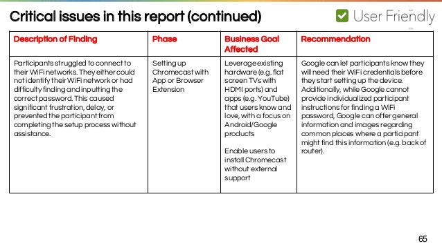 Google Chromecast Usability Report by Team User Friendly