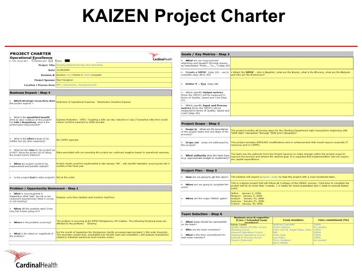 cabling project charter Exercise 61 what is the purpose of a charter is the official, written acknowledgment and recognition that a project exists e charter documents the.