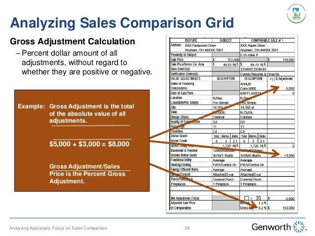 The Difference Between Sales and Demand