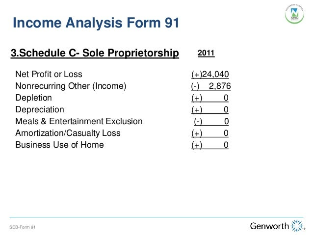 Income ...  Profit And Loss Statement For Self Employed