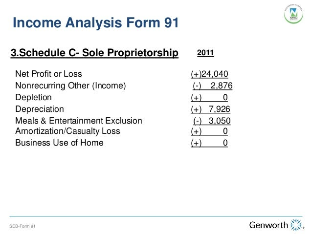 ... 7SEB Form 91; 46.  Loss And Profit Form