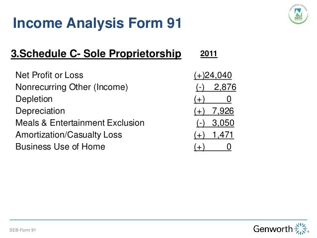 SelfEmployed Borrower Case Study Part I Completing the Form 91 wit – Schedule C Worksheet