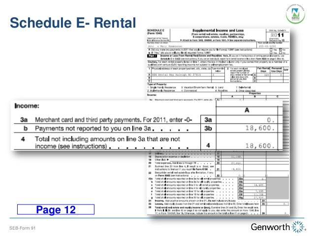 SelfEmployed Borrower Case Study Part I Completing the Form 91 wit – Schedule E Worksheet