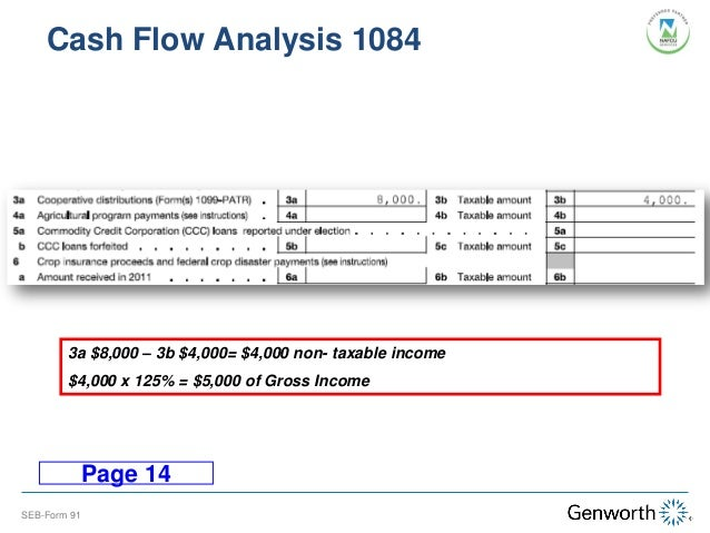 Self-Employed Borrower: Case Study Part I: Completing the Form 91 wit…